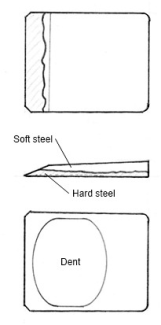 Illustration showing how plane blades are constructed from a layer of hard steel and a layer of soft steel