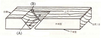 Illustration showing where to adjust the plane body if the mouth is too tight for the blade
