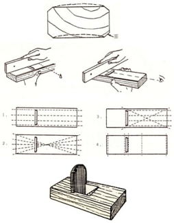 Illustrations showing a plane body blank, checking the bottom on the blank for flatness by laying a straight edge along and across it, the the right angled plane used for flattening